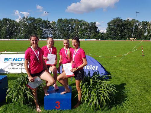 Baden-Württembergische Meisterschaften der U18 und U20